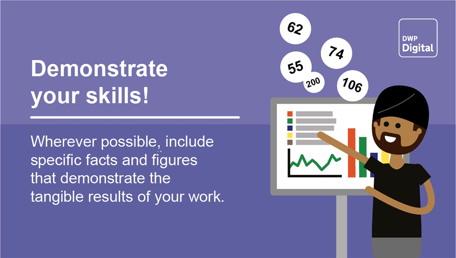 Illustrative graphic showing a man presenting a graph. Text reads: Demonstrate your skills! Wherever possible, include specific facts and figures that demonstrate the tangible results of your work.