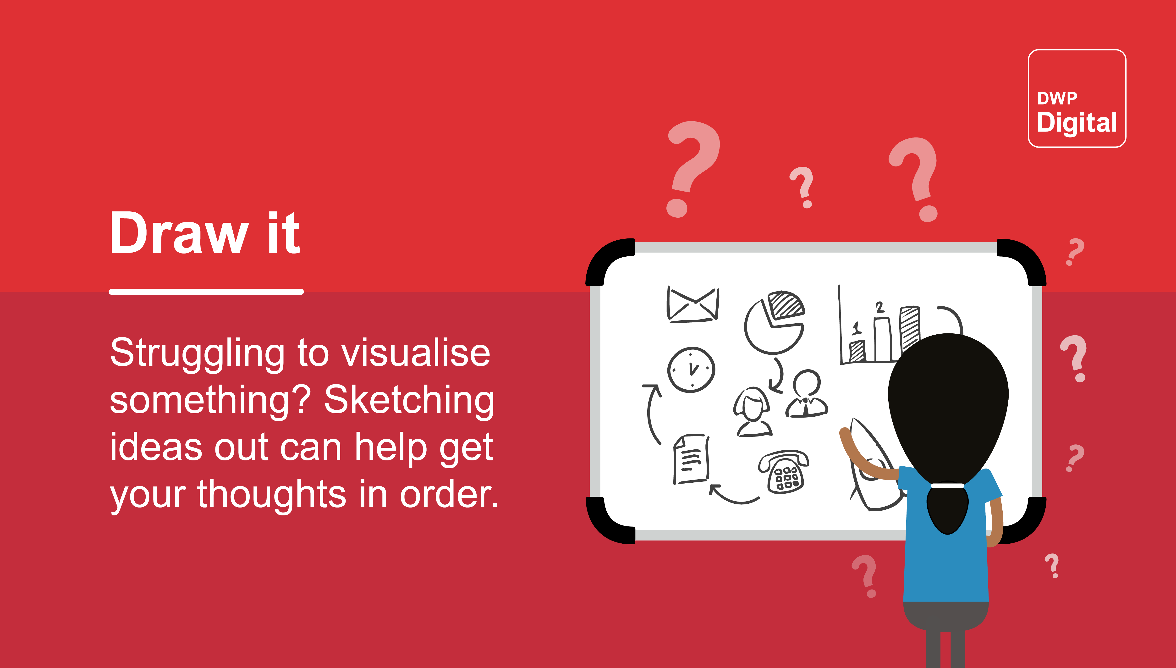 """Graphic showing a person sketching stick figures and graphs on a large whiteboard, with the text: """"Struggling to visualise something? Sketching ideas can help get your thoughts in order."""""""
