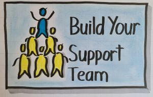 Illustration of a team of people standing on each others' shoulders, with the words 'build your support team'
